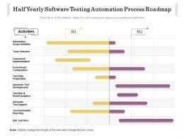 Half Yearly Software Testing Automation Process Roadmap