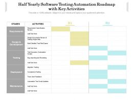 Half Yearly Software Testing Automation Roadmap With Key Activities
