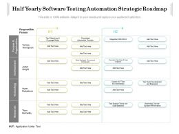 Half Yearly Software Testing Automation Strategic Roadmap
