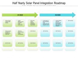 Half Yearly Solar Panel Integration Roadmap