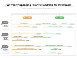 Half Yearly Spending Priority Roadmap For Investment