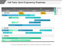 Half Yearly Sprint Engineering Roadmaps