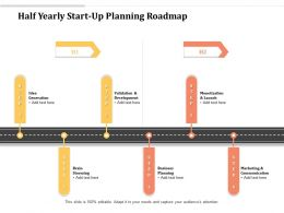 Half Yearly Start Up Planning Roadmap