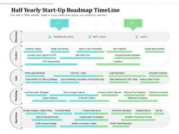 Half Yearly Start Up Roadmap Timeline