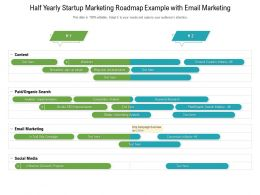 Half Yearly Startup Marketing Roadmap Example With Email Marketing