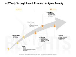 Half Yearly Strategic Benefit Roadmap For Cyber Security