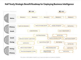 Half Yearly Strategic Benefit Roadmap For Employing Business Intelligence