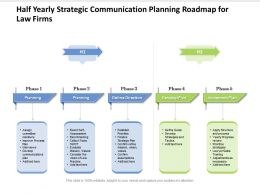 Half Yearly Strategic Communication Planning Roadmap For Law Firms