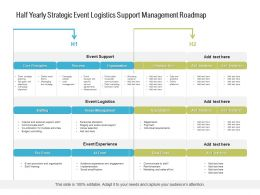 Half Yearly Strategic Event Logistics Support Management Roadmap