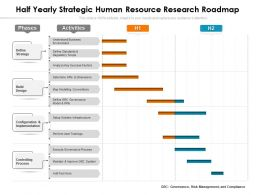 Half Yearly Strategic Human Resource Research Roadmap