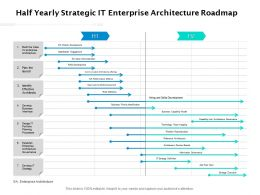 Half Yearly Strategic IT Enterprise Architecture Roadmap