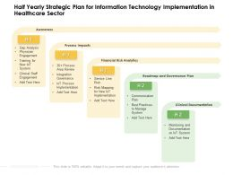 Half Yearly Strategic Plan For Information Technology Implementation In Healthcare Sector