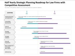 Half Yearly Strategic Planning Roadmap For Law Firms With Competitive Assessment