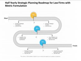 Half Yearly Strategic Planning Roadmap For Law Firms With Metric Formulation