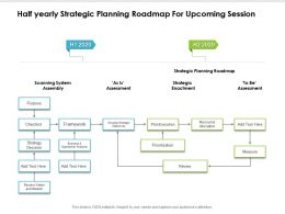 Half Yearly Strategic Planning Roadmap For Upcoming Session