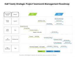 Half Yearly Strategic Project Teamwork Management Roadmap