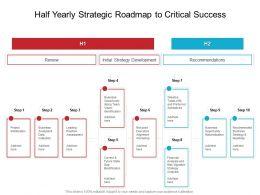 Half Yearly Strategic Roadmap To Critical Success