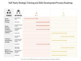 Half Yearly Strategic Training And Skills Development Process Roadmap