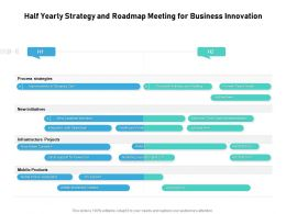 Half Yearly Strategy And Roadmap Meeting For Business Innovation