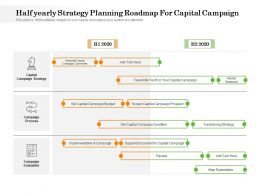 Half Yearly Strategy Planning Roadmap For Capital Campaign
