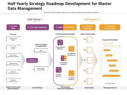 Half Yearly Strategy Roadmap Development For Master Data Management