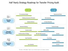 Half Yearly Strategy Roadmap For Transfer Pricing Audit