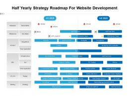 Half Yearly Strategy Roadmap For Website Development