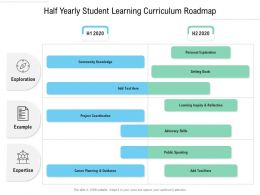Half Yearly Student Learning Curriculum Roadmap