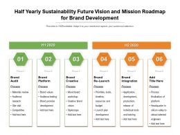 Half Yearly Sustainability Future Vision And Mission Roadmap For Brand Development