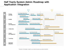 Half Yearly System Admin Roadmap With Application Integration