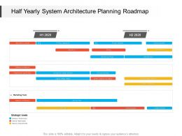Half Yearly System Architecture Planning Roadmap