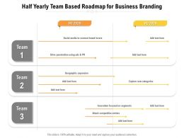 Half Yearly Team Based Roadmap For Business Branding