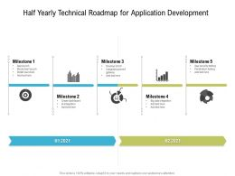 Half Yearly Technical Roadmap For Application Development