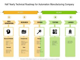 Half Yearly Technical Roadmap For Automation Manufacturing Company