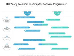 Half Yearly Technical Roadmap For Software Programmer