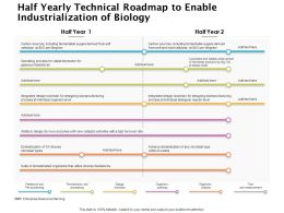 Half Yearly Technical Roadmap To Enable Industrialization Of Biology