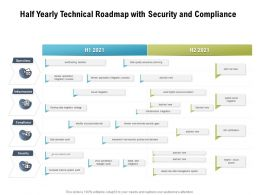 Half Yearly Technical Roadmap With Security And Compliance