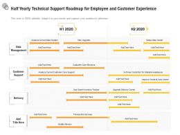 Half Yearly Technical Support Roadmap For Employee And Customer Experience