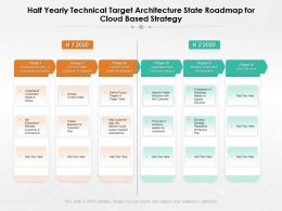 Half Yearly Technical Target Architecture State Roadmap For Cloud Based Strategy
