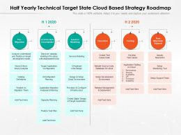 Half Yearly Technical Target State Cloud Based Strategy Roadmap