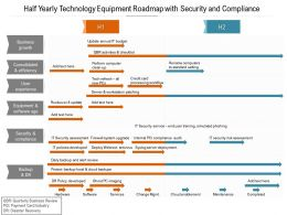 Half Yearly Technology Equipment Roadmap With Security And Compliance