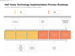 Half Yearly Technology Implementation Process Roadmap