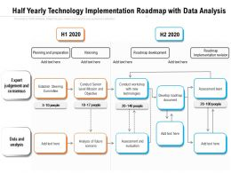 Half Yearly Technology Implementation Roadmap With Data Analysis