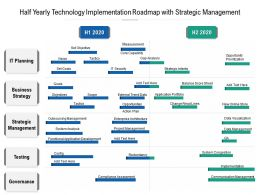 Half Yearly Technology Implementation Roadmap With Strategic Management