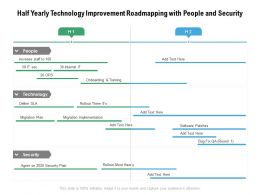 Half Yearly Technology Improvement Roadmapping With People And Security