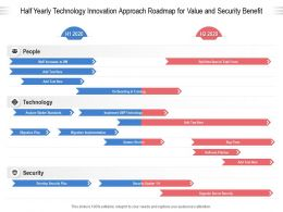 Half Yearly Technology Innovation Approach Roadmap For Value And Security Benefit