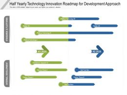 Half Yearly Technology Innovation Roadmap For Development Approach