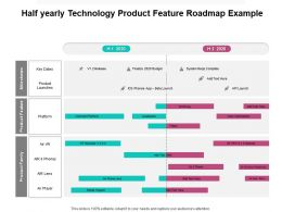 Half Yearly Technology Product Feature Roadmap Example