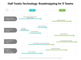 Half Yearly Technology Roadmapping For IT Teams