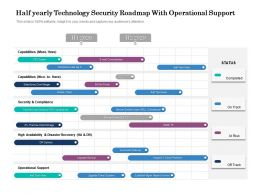 Half Yearly Technology Security Roadmap With Operational Support
